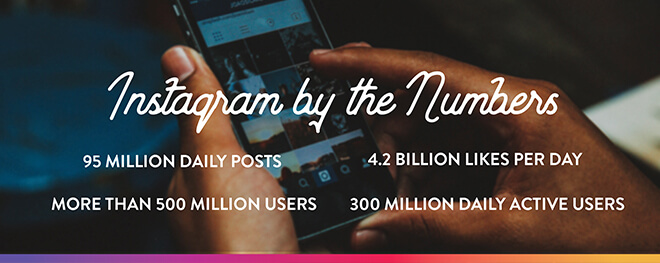 Instagram by the numbers